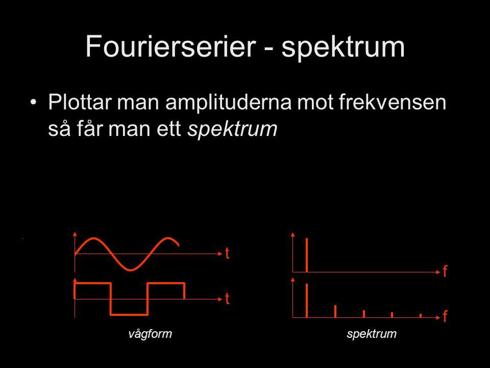 Fourierserier - spektrum Plottar man amplituderna mot frekvensen så får man ett spektrum t f t f spektrumvågform