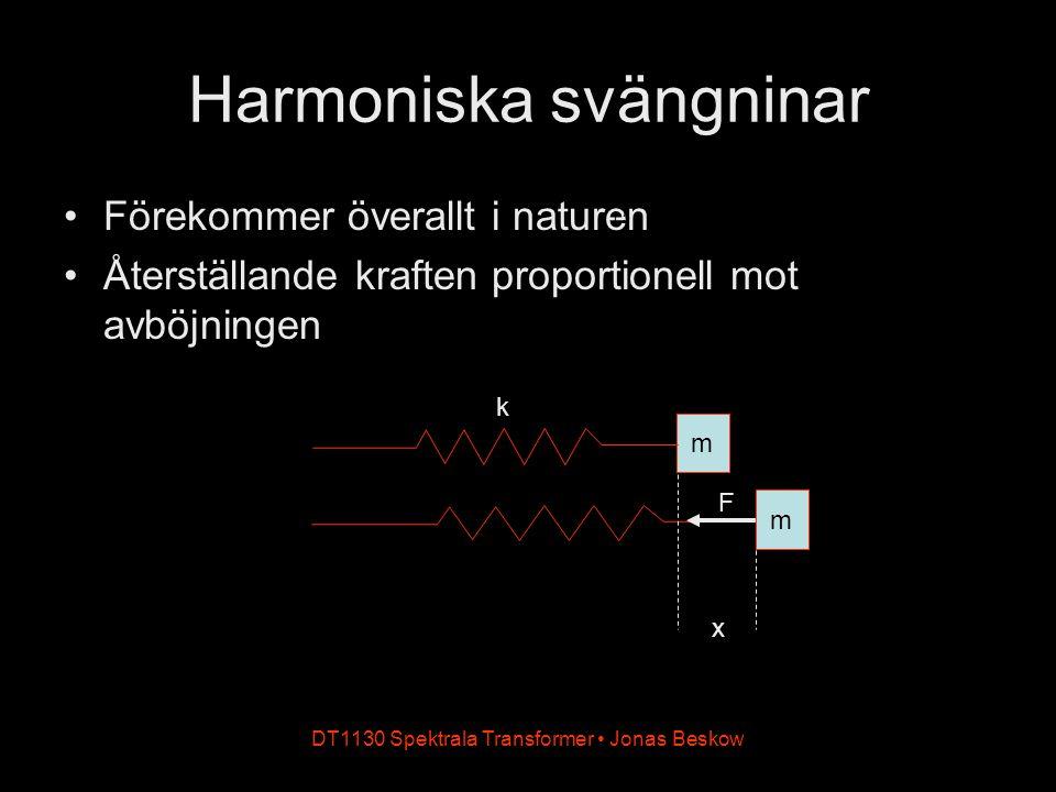 DT1130 Spektrala Transformer Jonas Beskow Harmoniska svängninar (forts.) Newtons rörelseekvation och Hooks lag ger