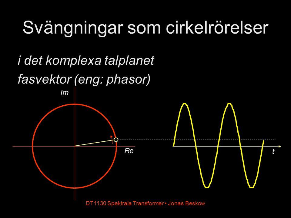 DT1130 Spektrala Transformer Jonas Beskow Komplexa tal j 2 = -1 rektangulär form z = x + jy polär form z= r (cos θ + j sin θ) = re jθ Re x Im y Re x r θ
