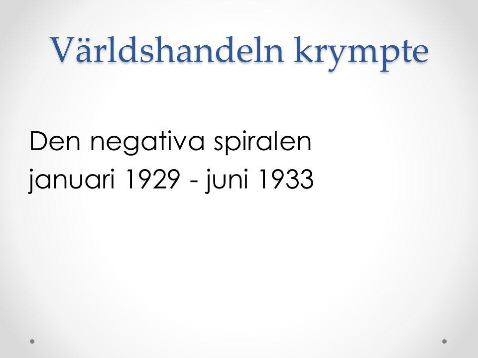 Världshandeln krympte Den negativa spiralen januari 1929 - juni 1933