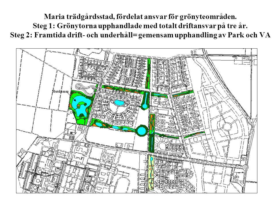 Maria trädgårdsstad, fördelat ansvar för grönyteområden. Steg 1: Grönytorna upphandlade med totalt driftansvar på tre år. Steg 2: Framtida drift- och