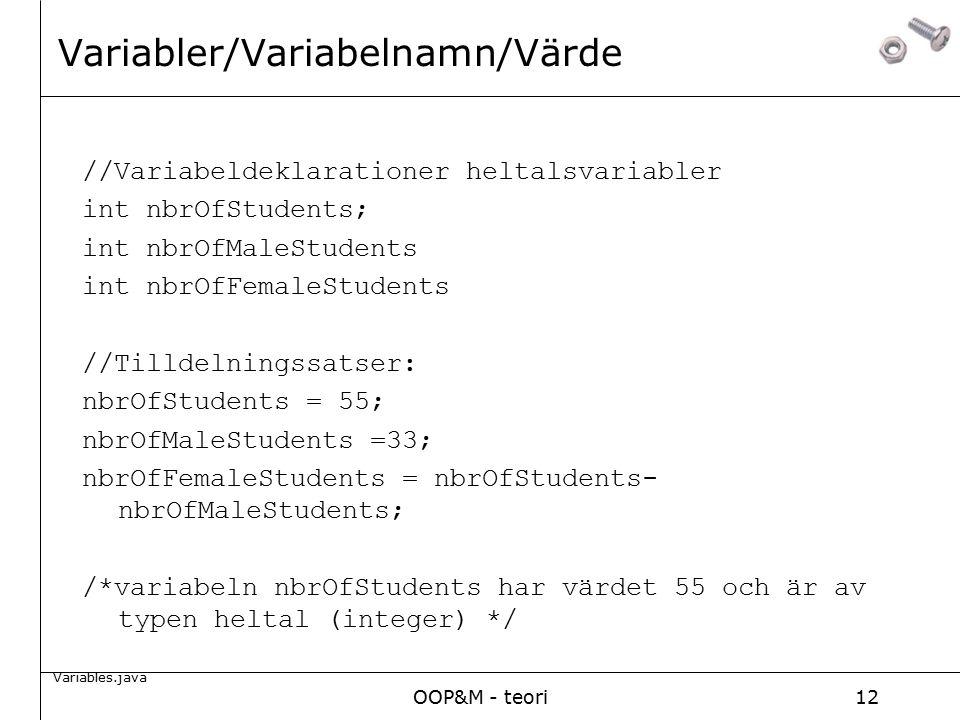 OOP&M - teori12 Variabler/Variabelnamn/Värde //Variabeldeklarationer heltalsvariabler int nbrOfStudents; int nbrOfMaleStudents int nbrOfFemaleStudents //Tilldelningssatser: nbrOfStudents = 55; nbrOfMaleStudents =33; nbrOfFemaleStudents = nbrOfStudents- nbrOfMaleStudents; /*variabeln nbrOfStudents har värdet 55 och är av typen heltal (integer) */ Variables.java