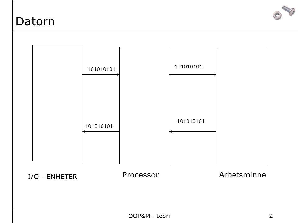 OOP&M - teori2 Datorn I/O - ENHETER 101010101 ProcessorArbetsminne