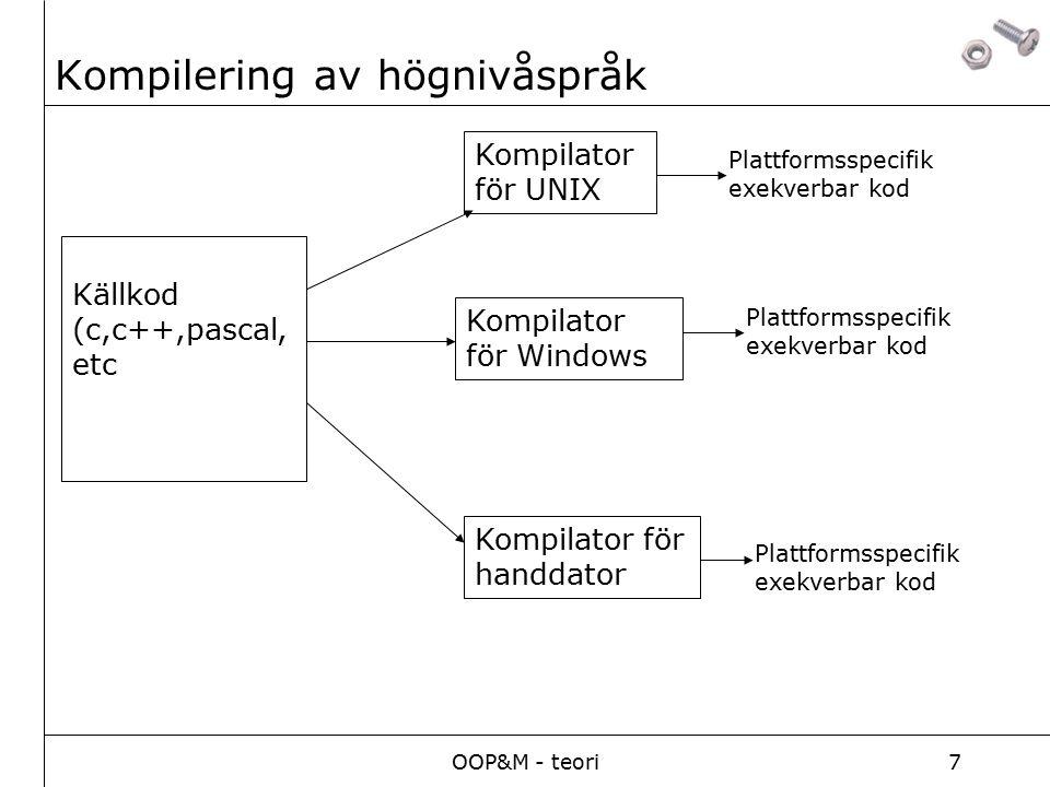 OOP&M - teori7 Kompilering av högnivåspråk Källkod (c,c++,pascal, etc Kompilator för UNIX Kompilator för Windows Kompilator för handdator Plattformsspecifik exekverbar kod