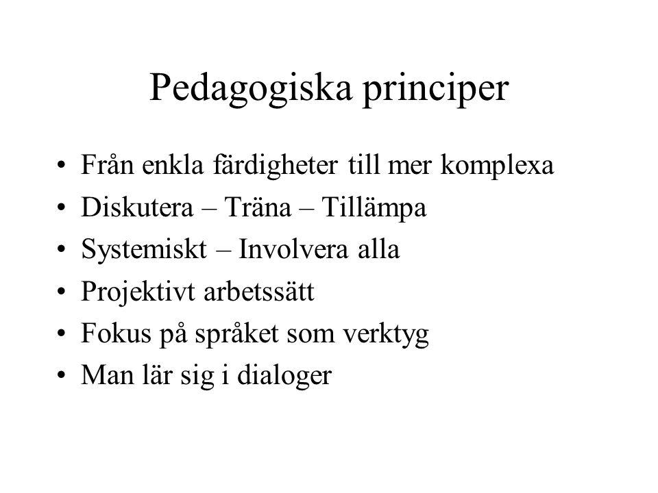 Pedagogiska principer Från enkla färdigheter till mer komplexa Diskutera – Träna – Tillämpa Systemiskt – Involvera alla Projektivt arbetssätt Fokus på språket som verktyg Man lär sig i dialoger