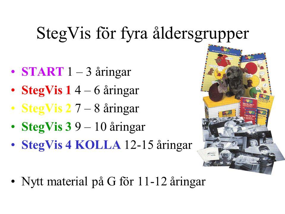StegVis för fyra åldersgrupper START 1 – 3 åringar StegVis 1 4 – 6 åringar StegVis 2 7 – 8 åringar StegVis 3 9 – 10 åringar StegVis 4 KOLLA 12-15 åringar Nytt material på G för 11-12 åringar