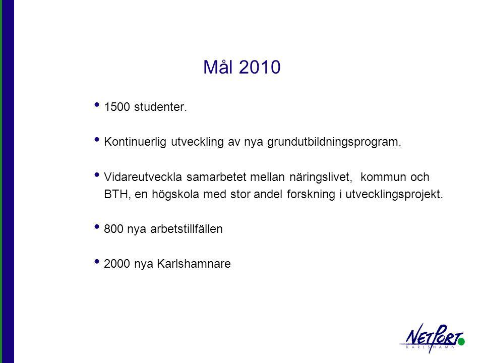 Mål 2010 1500 studenter. Kontinuerlig utveckling av nya grundutbildningsprogram. Vidareutveckla samarbetet mellan näringslivet, kommun och BTH, en hög