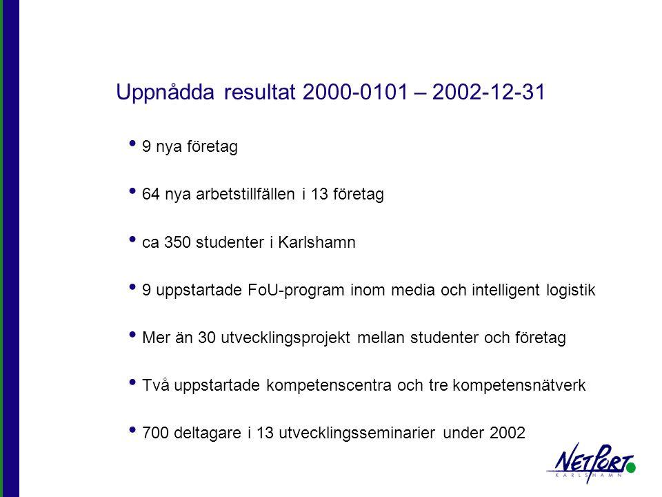 Uppnådda resultat 2000-0101 – 2002-12-31 9 nya företag 64 nya arbetstillfällen i 13 företag ca 350 studenter i Karlshamn 9 uppstartade FoU-program ino