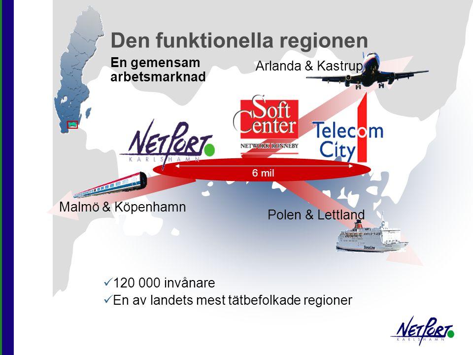 Den funktionella regionen En gemensam arbetsmarknad 120 000 invånare En av landets mest tätbefolkade regioner Malmö & Köpenhamn Polen & Lettland Arlan