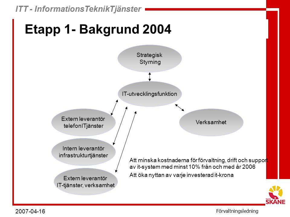 ITT - InformationsTeknikTjänster Förvaltningsledning 2007-04-16 Strategisk Styrning IT-utvecklingsfunktion Verksamhet Extern leverantör telefonITjänster Intern leverantör infrastrukturtjänster Extern leverantör IT-tjänster, verksamhet Etapp 1- Bakgrund 2004 Att minska kostnaderna för förvaltning, drift och support av it-system med minst 10% från och med år 2006 Att öka nyttan av varje investerad it-krona