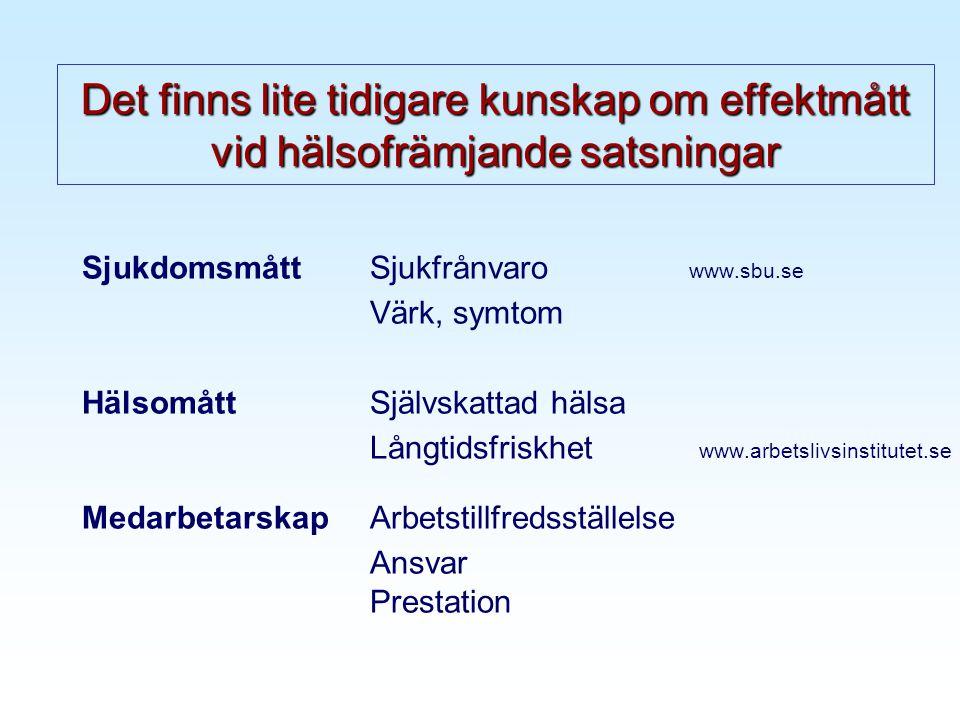 Rapporter www.amm.se Skagert, Dellve, Håkansson Resurser och hälsa: Ledares föreställningar om möjligheter och vägar att påverka anställdas hälsa och minska sjukskrivning.