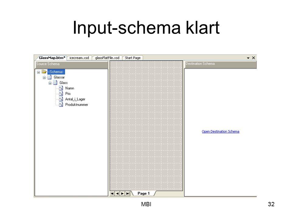 MBl32 Input-schema klart