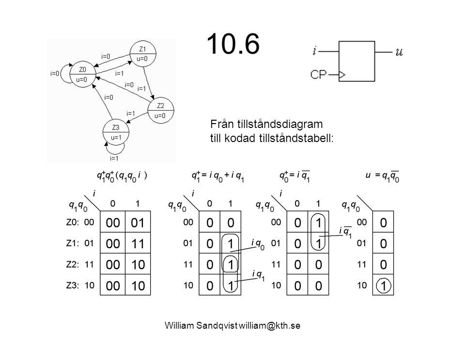 William Sandqvist william@kth.se 10.6 Från tillståndsdiagram till kodad tillståndstabell: