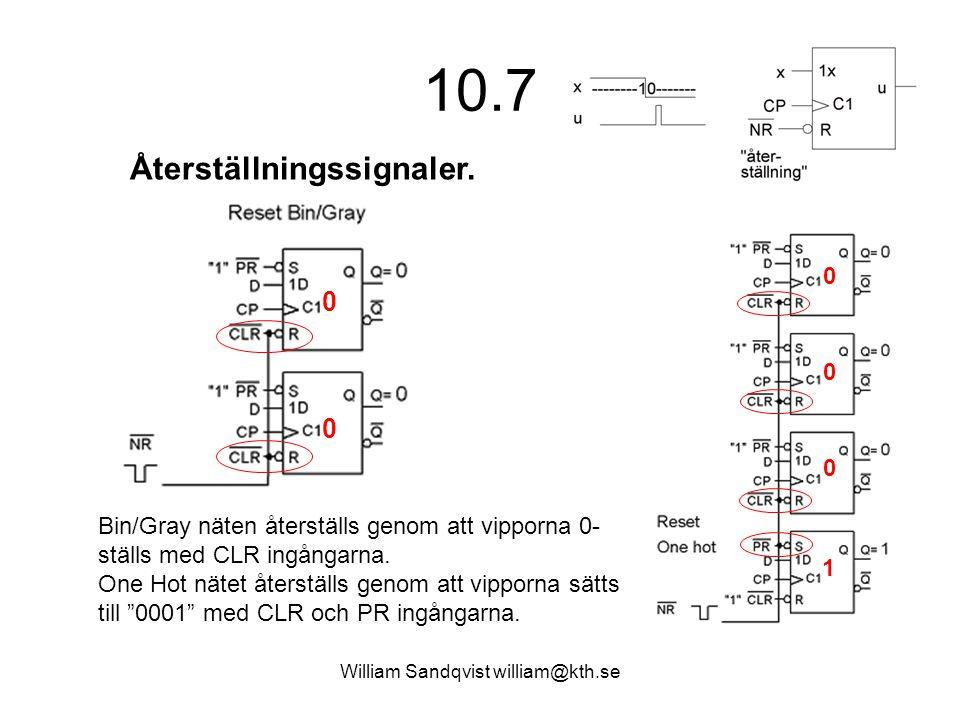 William Sandqvist william@kth.se 10.7 Återställningssignaler. Bin/Gray näten återställs genom att vipporna 0- ställs med CLR ingångarna. One Hot nätet