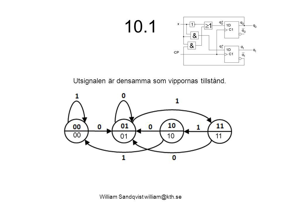 William Sandqvist william@kth.se 10.1 Utsignalen är densamma som vippornas tillstånd. 00 01 1011