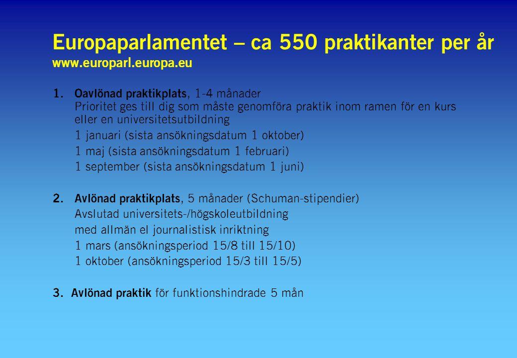 Europaparlamentet – ca 550 praktikanter per år www.europarl.europa.eu 1.Oavlönad praktikplats, 1-4 månader Prioritet ges till dig som måste genomföra praktik inom ramen för en kurs eller en universitetsutbildning 1 januari (sista ansökningsdatum 1 oktober) 1 maj (sista ansökningsdatum 1 februari) 1 september (sista ansökningsdatum 1 juni) 2.Avlönad praktikplats, 5 månader (Schuman-stipendier) Avslutad universitets-/högskoleutbildning med allmän el journalistisk inriktning 1 mars (ansökningsperiod 15/8 till 15/10) 1 oktober (ansökningsperiod 15/3 till 15/5) 3.