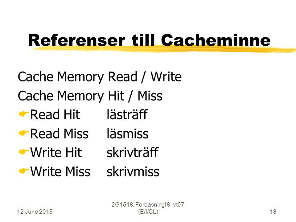 12 June 2015 2G1518, Föreäsningl 8, vt07 (E/I/CL)18 Cache Memory Read / Write Cache Memory Hit / Miss  Read Hitlästräff  Read Missläsmiss  Write Hitskrivträff  Write Missskrivmiss Referenser till Cacheminne