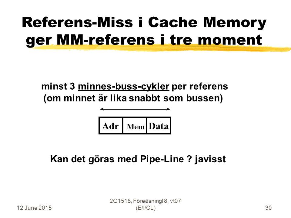 12 June 2015 2G1518, Föreäsningl 8, vt07 (E/I/CL)30 Referens-Miss i Cache Memory ger MM-referens i tre moment Adr Mem Data minst 3 minnes-buss-cykler per referens (om minnet är lika snabbt som bussen) Kan det göras med Pipe-Line .