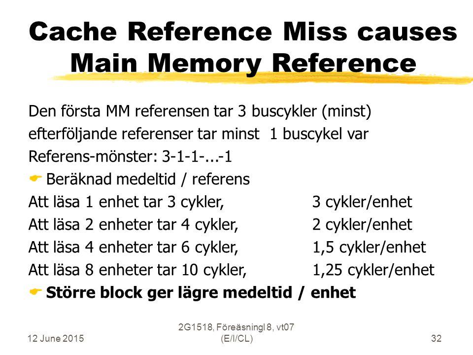 12 June 2015 2G1518, Föreäsningl 8, vt07 (E/I/CL)32 Cache Reference Miss causes Main Memory Reference Den första MM referensen tar 3 buscykler (minst) efterföljande referenser tar minst 1 buscykel var Referens-mönster: 3-1-1-...-1  Beräknad medeltid / referens Att läsa 1 enhet tar 3 cykler,3 cykler/enhet Att läsa 2 enheter tar 4 cykler,2 cykler/enhet Att läsa 4 enheter tar 6 cykler,1,5 cykler/enhet Att läsa 8 enheter tar 10 cykler,1,25 cykler/enhet  Större block ger lägre medeltid / enhet