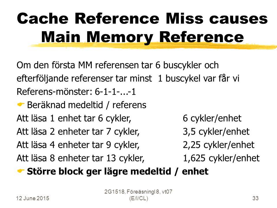 12 June 2015 2G1518, Föreäsningl 8, vt07 (E/I/CL)33 Cache Reference Miss causes Main Memory Reference Om den första MM referensen tar 6 buscykler och efterföljande referenser tar minst 1 buscykel var får vi Referens-mönster: 6-1-1-...-1  Beräknad medeltid / referens Att läsa 1 enhet tar 6 cykler,6 cykler/enhet Att läsa 2 enheter tar 7 cykler,3,5 cykler/enhet Att läsa 4 enheter tar 9 cykler,2,25 cykler/enhet Att läsa 8 enheter tar 13 cykler,1,625 cykler/enhet  Större block ger lägre medeltid / enhet