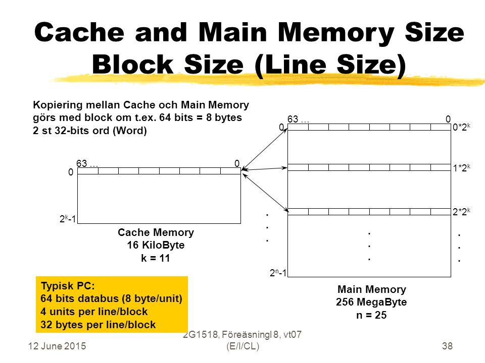 12 June 2015 2G1518, Föreäsningl 8, vt07 (E/I/CL)38 Cache and Main Memory Size Block Size (Line Size) Cache Memory 16 KiloByte k = 11 Main Memory 256 MegaByte n = 25 0 2 n -1 63 … 0 0 2 k -1 63 … 0 Kopiering mellan Cache och Main Memory görs med block om t.ex.