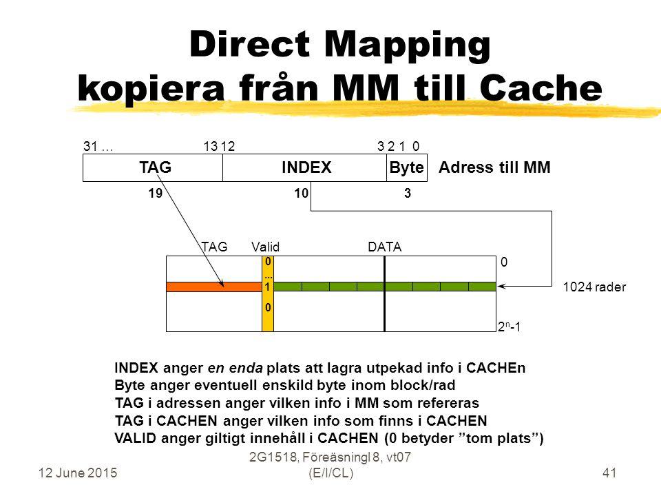 12 June 2015 2G1518, Föreäsningl 8, vt07 (E/I/CL)41 Direct Mapping kopiera från MM till Cache 0 2 n -1 TAGINDEX 31 … 13 12 3 2 1 0 Byte 19 10 3 TAG Valid DATA INDEX anger en enda plats att lagra utpekad info i CACHEn Byte anger eventuell enskild byte inom block/rad TAG i adressen anger vilken info i MM som refereras TAG i CACHEN anger vilken info som finns i CACHEN VALID anger giltigt innehåll i CACHEN (0 betyder tom plats ) Adress till MM 1 0...