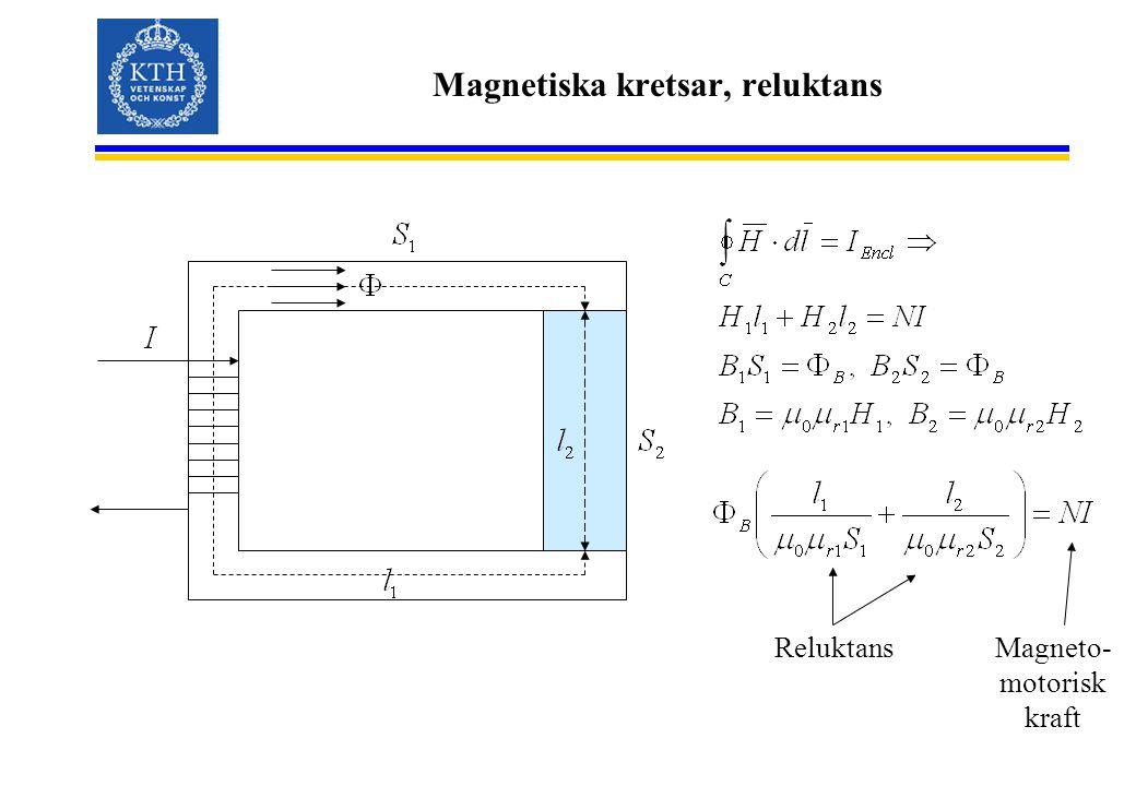 Magnetiska kretsar, reluktans ReluktansMagneto- motorisk kraft