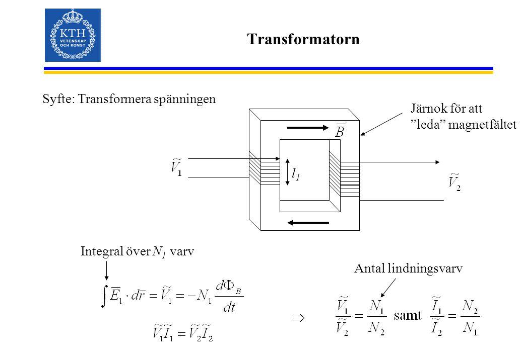 Transformatorn Järnok för att leda magnetfältet Antal lindningsvarv Syfte: Transformera spänningen l1l1 Integral över N 1 varv