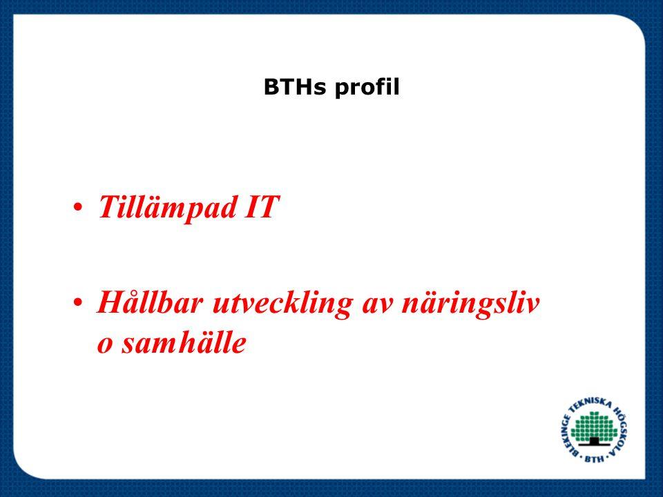 BTHs profil Tillämpad IT Hållbar utveckling av näringsliv o samhälle