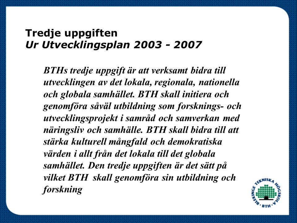 Tredje uppgiften Ur Utvecklingsplan 2003 - 2007 BTHs tredje uppgift är att verksamt bidra till utvecklingen av det lokala, regionala, nationella och globala samhället.