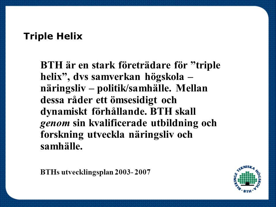 """Triple Helix BTH är en stark företrädare för """"triple helix"""", dvs samverkan högskola – näringsliv – politik/samhälle. Mellan dessa råder ett ömsesidigt"""
