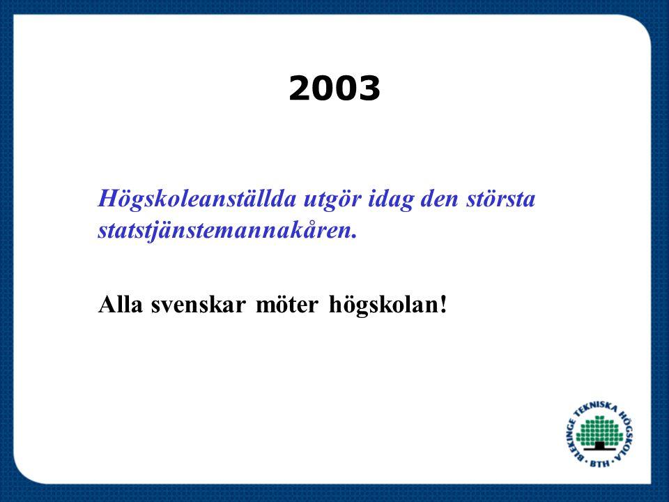 2003 Högskoleanställda utgör idag den största statstjänstemannakåren. Alla svenskar möter högskolan!
