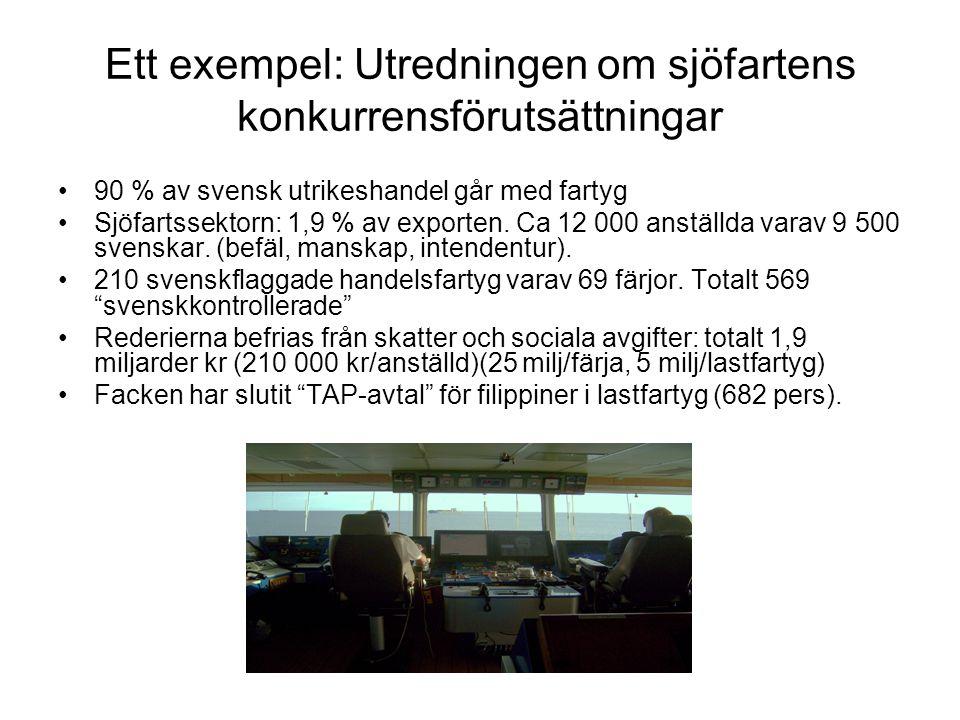 Ett exempel: Utredningen om sjöfartens konkurrensförutsättningar 90 % av svensk utrikeshandel går med fartyg Sjöfartssektorn: 1,9 % av exporten. Ca 12