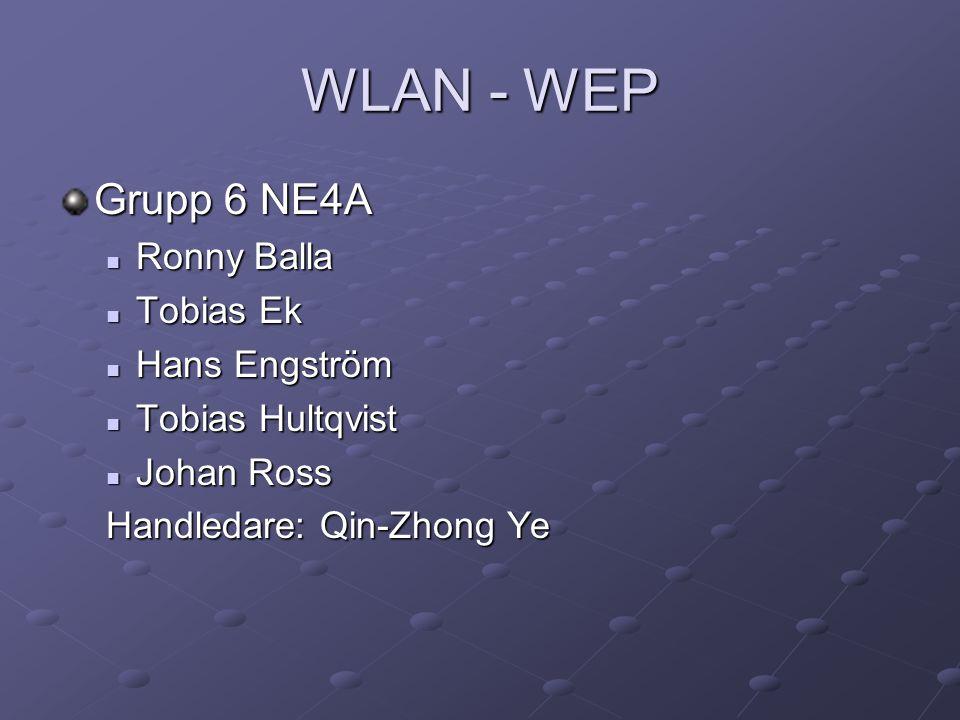 WLAN - WEP Grupp 6 NE4A Ronny Balla Tobias Ek Hans Engström Tobias Hultqvist Johan Ross Handledare: Qin-Zhong Ye