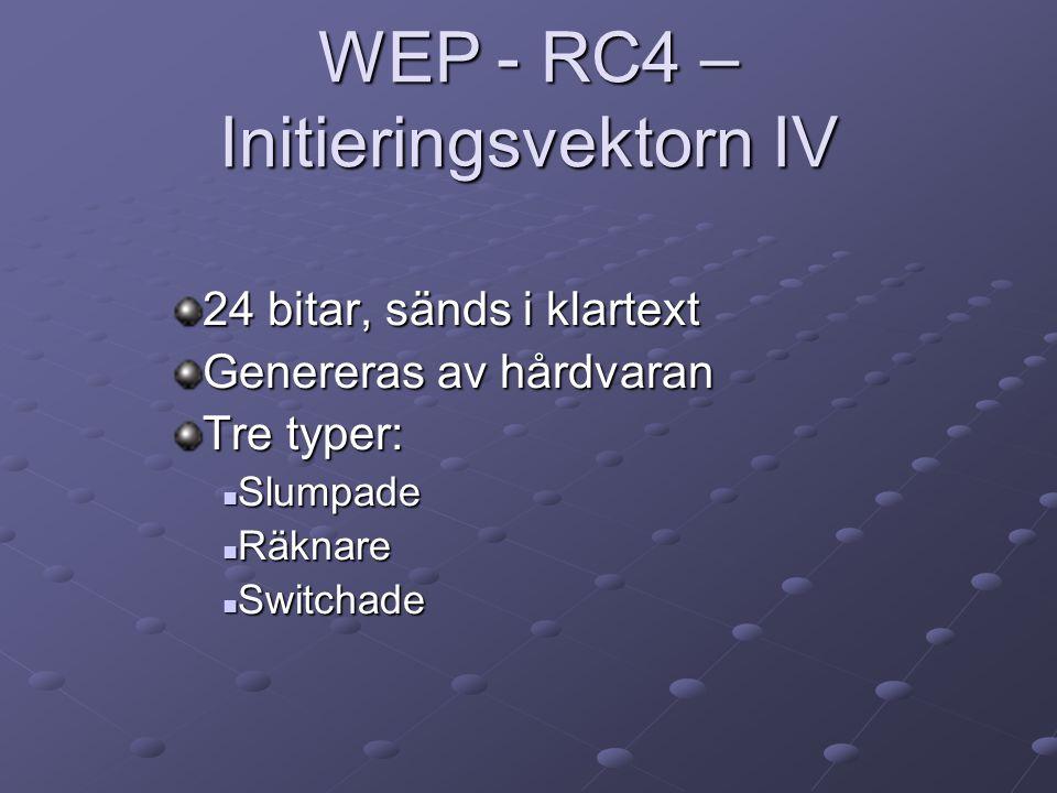 WEP - RC4 – Initieringsvektorn IV 24 bitar, sänds i klartext Genereras av hårdvaran Tre typer: Slumpade Slumpade Räknare Räknare Switchade Switchade