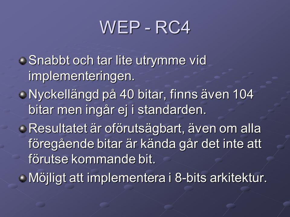 WEP - RC4 Snabbt och tar lite utrymme vid implementeringen.