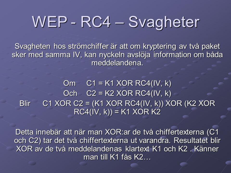 Svagheten hos strömchiffer är att om kryptering av två paket sker med samma IV, kan nyckeln avslöja information om båda meddelandena.