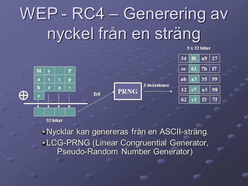 WEP - RC4 – Generering av nyckel från en sträng Nycklar kan genereras från en ASCII-sträng.