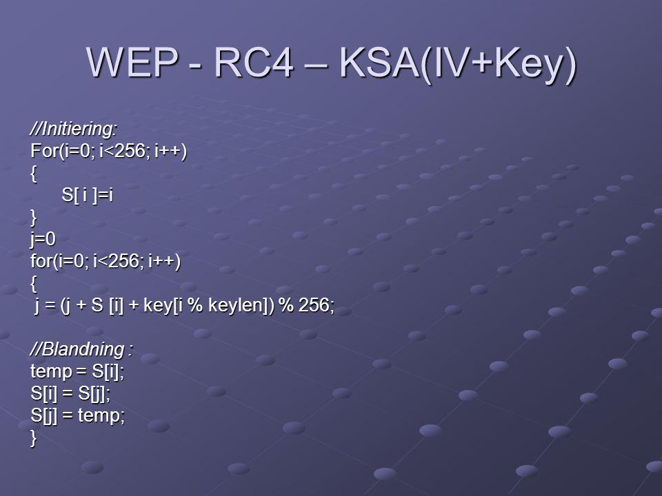 WEP - RC4 – KSA(IV+Key) //Initiering: For(i=0; i<256; i++) { S[ i ]=i S[ i ]=i}j=0 for(i=0; i<256; i++) { j = (j + S [i] + key[i % keylen]) % 256; j = (j + S [i] + key[i % keylen]) % 256; //Blandning : temp = S[i]; S[i] = S[j]; S[j] = temp; }