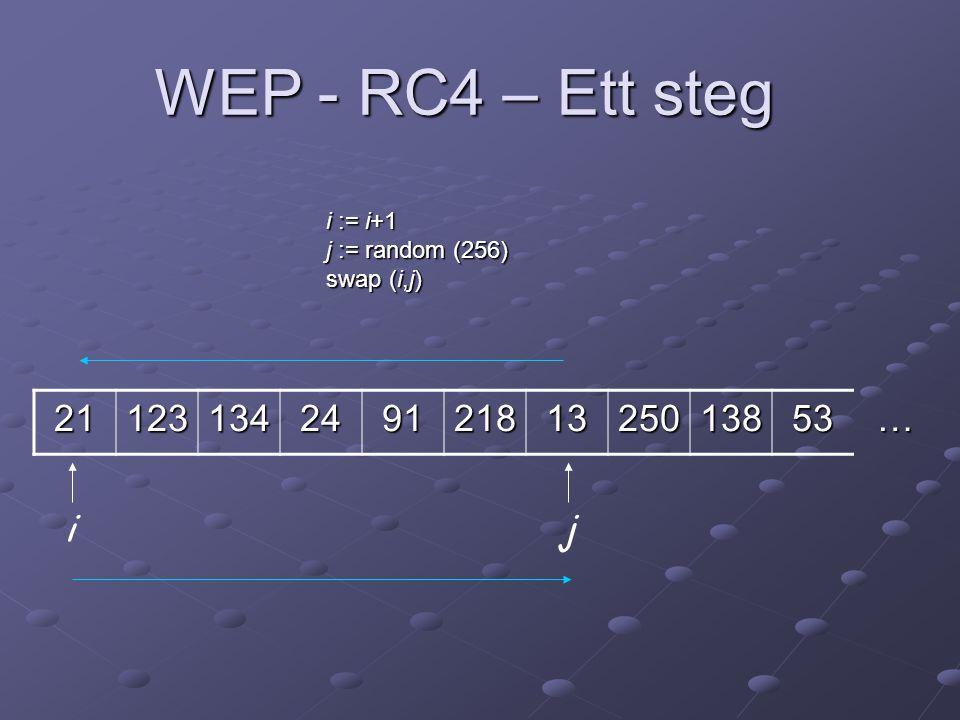 i := i+1 j := random (256) swap (i,j) 2112313424912181325013853… ij WEP - RC4 – Ett steg