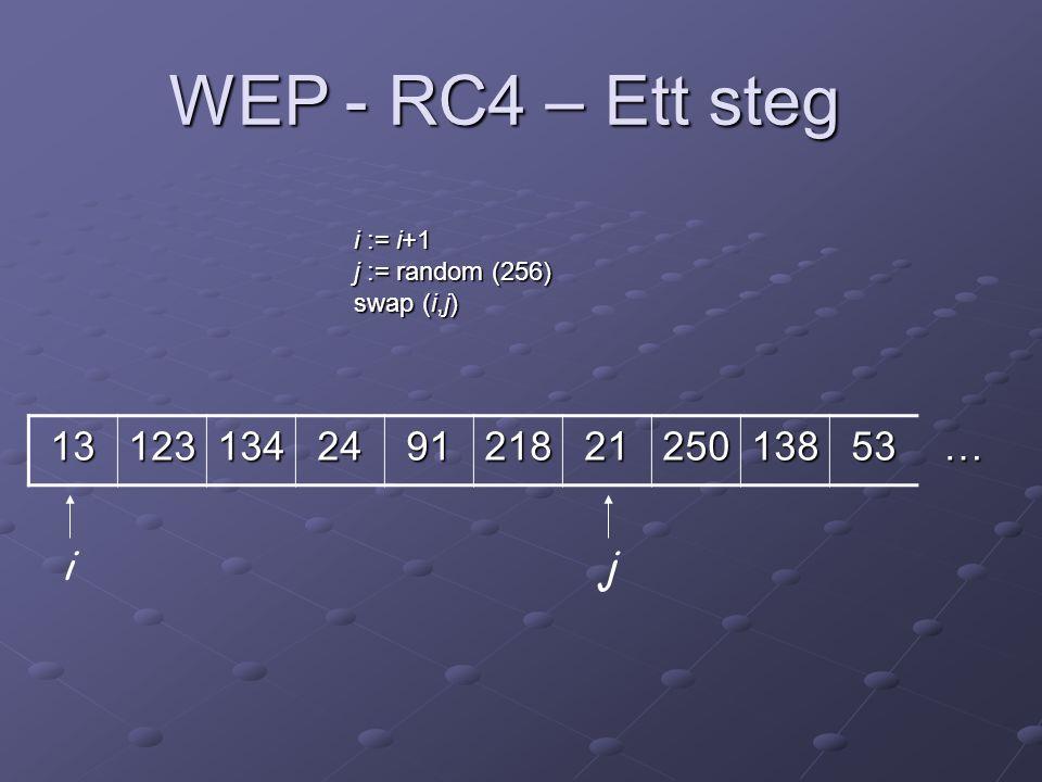 i := i+1 j := random (256) swap (i,j) 1312313424912182125013853… ij WEP - RC4 – Ett steg