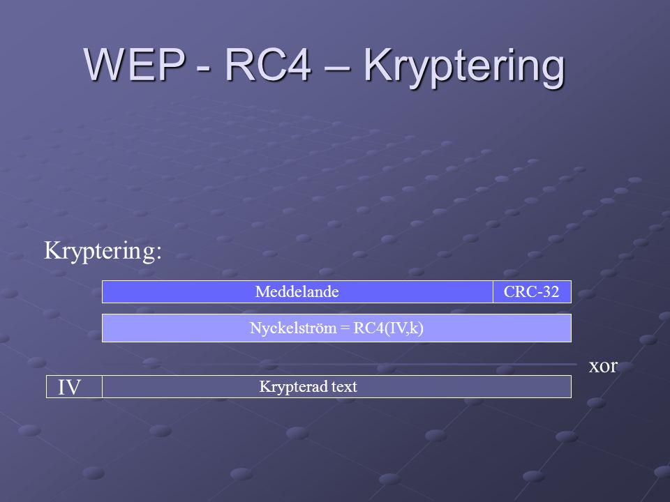 MeddelandeCRC-32 Nyckelström = RC4(IV,k) Krypterad text xor IV Kryptering: WEP - RC4 – Kryptering