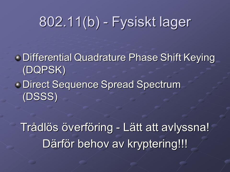 802.11(b) - Fysiskt lager Differential Quadrature Phase Shift Keying (DQPSK) Direct Sequence Spread Spectrum (DSSS) Trådlös överföring - Lätt att avlyssna.