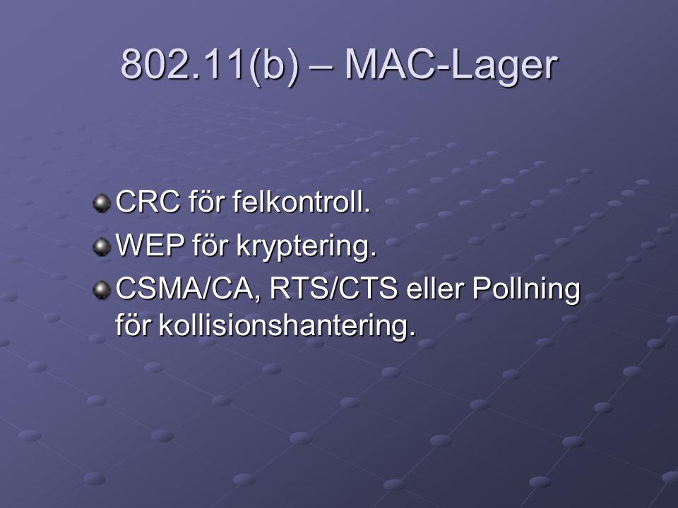 802.11(b) – MAC-Lager CRC för felkontroll. WEP för kryptering.