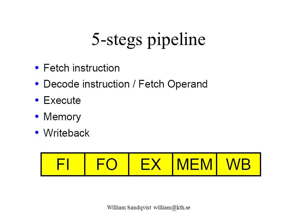 William Sandqvist william@kth.se 5-stegs pipeline