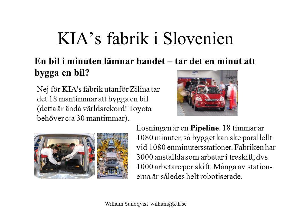 KIA's fabrik i Slovenien En bil i minuten lämnar bandet – tar det en minut att bygga en bil.