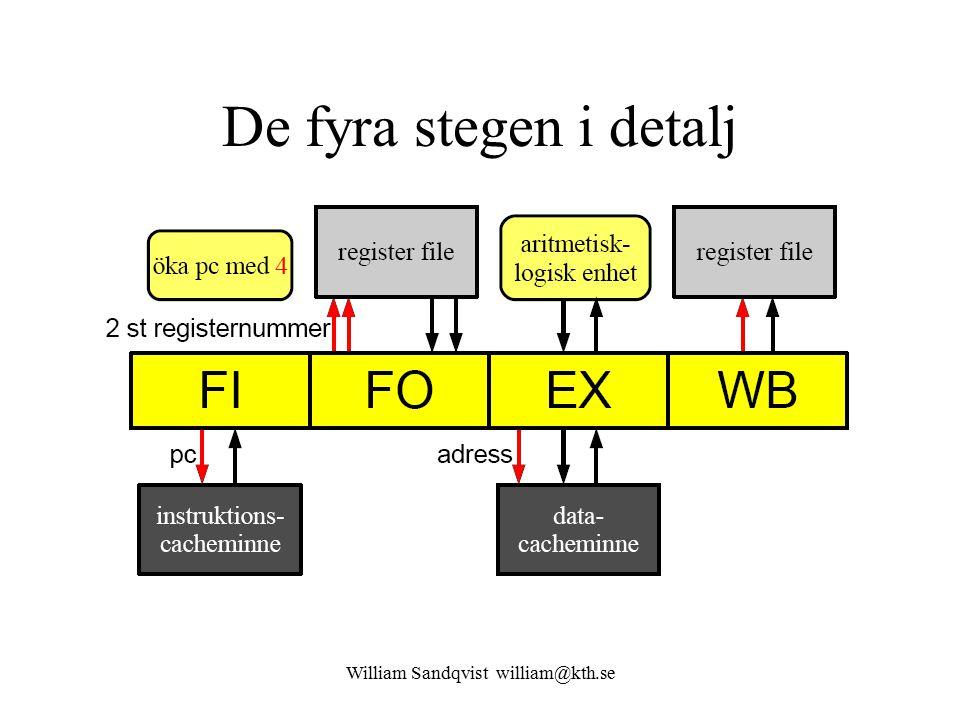 William Sandqvist william@kth.se Typtenta uppgift 3 In och utmatning och avbrott Lösning på whiteboard- tavlan.