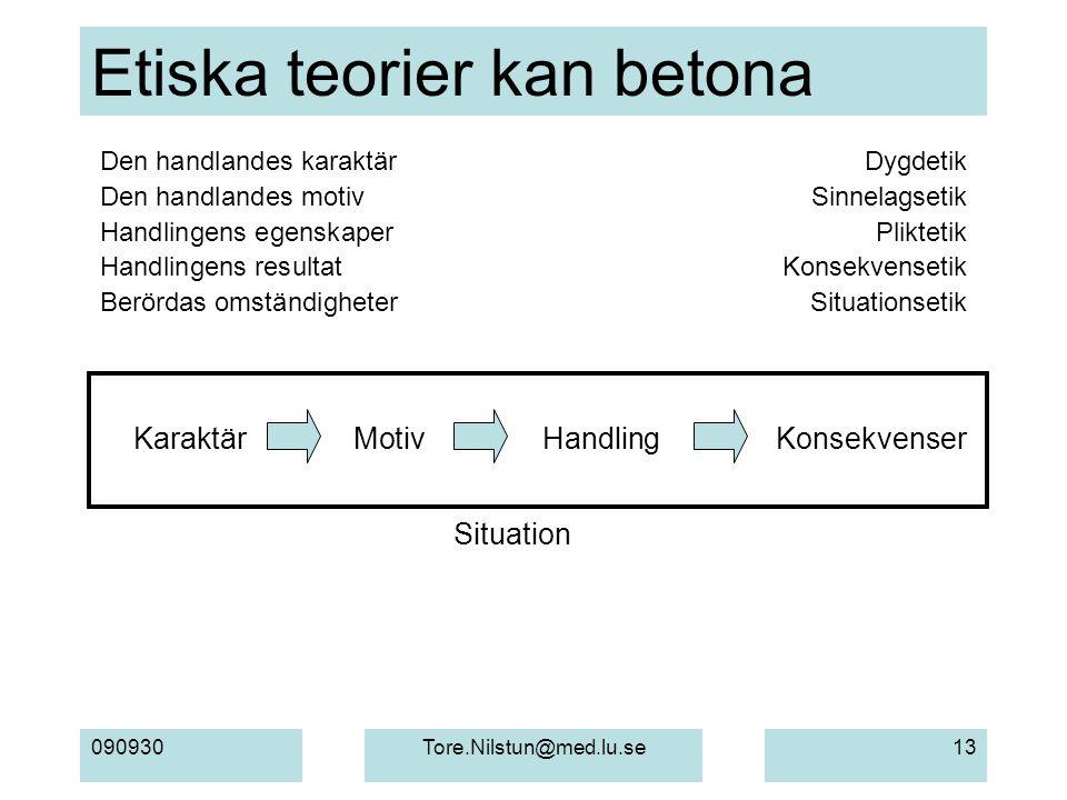 090930Tore.Nilstun@med.lu.se13 Etiska teorier kan betona Den handlandes karaktärDygdetik Den handlandes motivSinnelagsetik Handlingens egenskaperPlikt