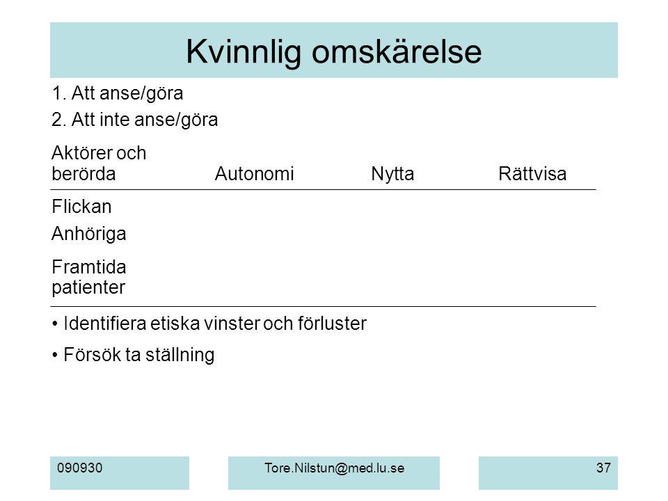 090930Tore.Nilstun@med.lu.se37 Kvinnlig omskärelse 1. Att anse/göra 2. Att inte anse/göra Aktörer och berördaAutonomiNyttaRättvisa Flickan Anhöriga Fr