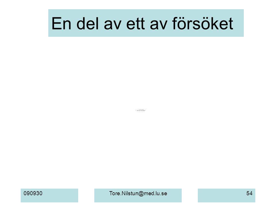 090930Tore.Nilstun@med.lu.se54 En del av ett av försöket